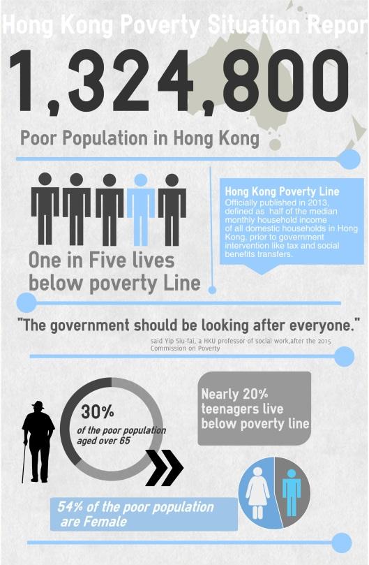 povertyHK (4)