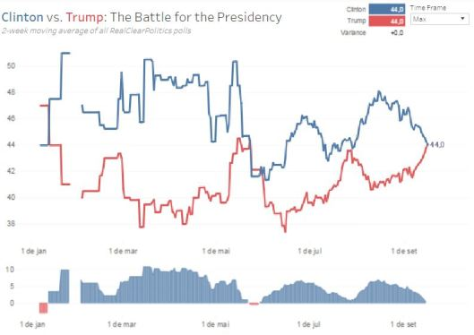 Clinton-vs.-Trump-The-Battle-for-the-Presidency.jpg