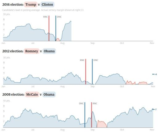 Hillary-Clinton-got-a-big-boost-from-the-convention.jpg