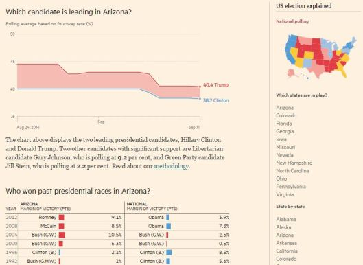 Presidential-election-poll-tracker.jpg