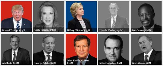 The-candidates-and-their-worth.jpg
