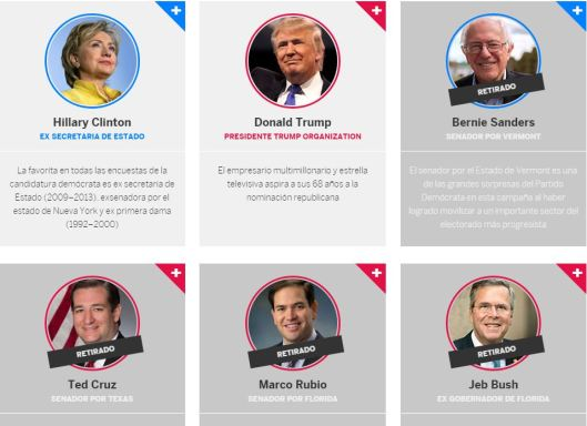 The-candidates-to-the-US-presidential-election.jpg