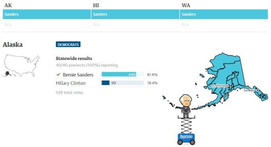Track-the-votes-in-Alaska-Hawaii-and-Washington.jpg