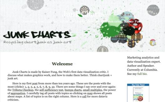 junkcharts.png