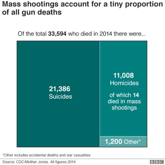 _98137800_gun_people_killed_v2_640-nc.png